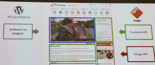 Maxvandaag - WordCamp Nijmegen