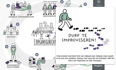 Interactieve visual